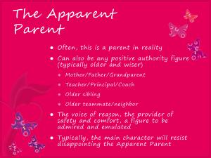 apparent parent